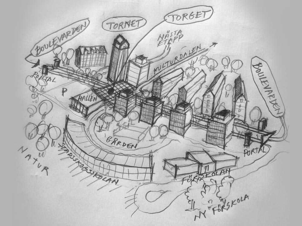 Stadsskogen-boulevarden-torget-tornet_ny